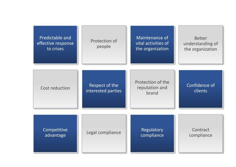 Certfort's image illustrating How Standards Can Help African Businesses Take Advantage of AFCFTA: ISO Standards as a Key Enabler - Certfort Limited 2021